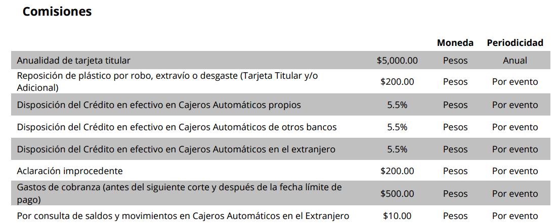 Comisiones Tarjeta de Crédito Infinite AcertumBank