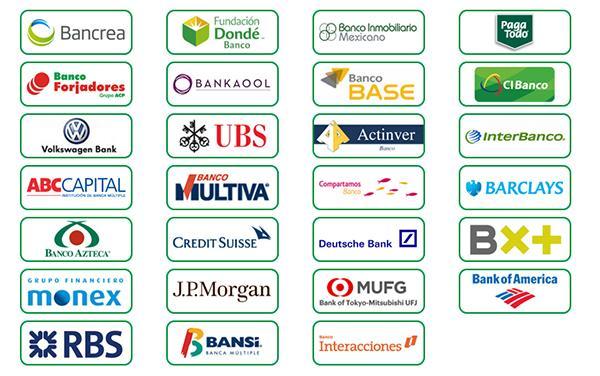bancos que no ofrecen tarjetas de credito