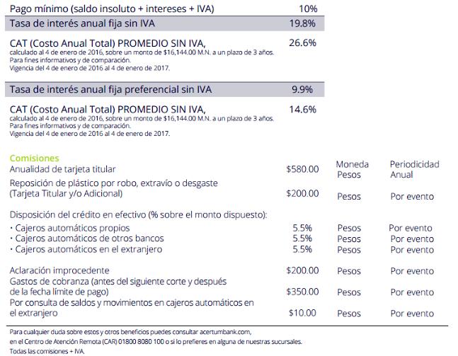comisiones Tarjeta de Crédito Garantizada de AcertumBank