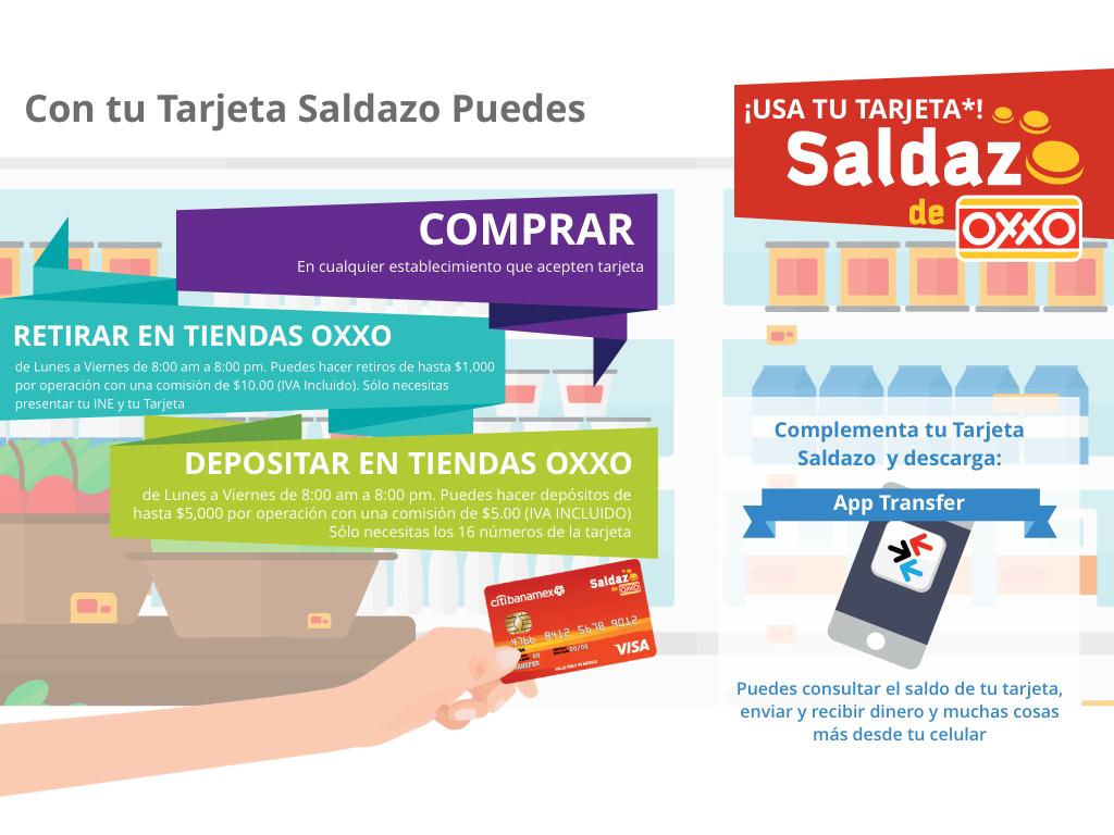 Se Puede Hacer Transferencia Con Tarjeta De Credito Bancolombia Empresa Si Ucmicrocreditos